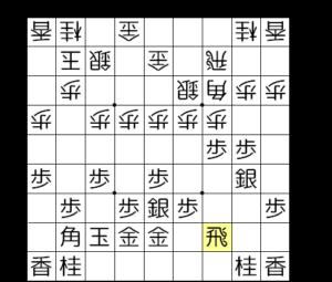 【図2-3 3筋に戦力を集める】