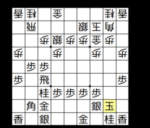 【図1-1 ひねり飛車の駒組み】