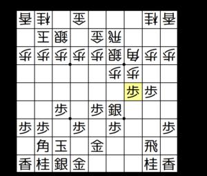 【図3-2 ▲3五歩が基本の仕掛け】