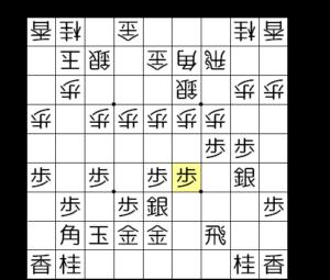 【図3-1 4筋の歩を突いていく】