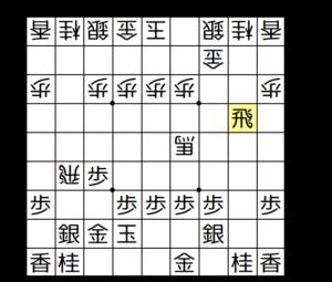 【図3-2 ▲7七角、▲7五角などの狙いが】