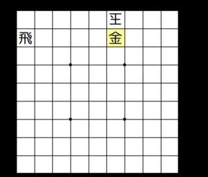 【図2-3 どこに逃げても頭金】