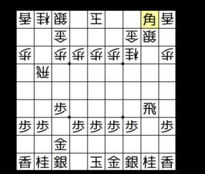 【図3-6 急所の角打ち】