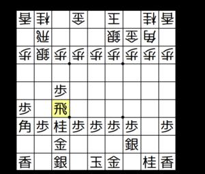 【図4-5 石田流の形に】