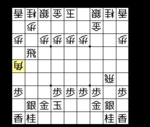 【図3-4 王手飛車に注意】