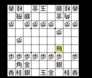【図3-1 縦歩取りの形】