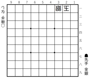【図3-1 盤上に相手の駒が】