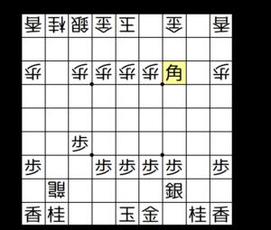 【図3-4 王手飛車で大逆転!】