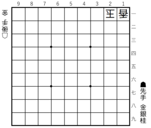 【図4-1 相手の持ち駒に注意】