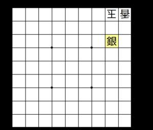【図4-2 とにかくこの形!】