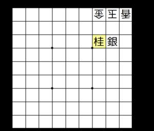 【図4-3 桂馬を打って詰み】