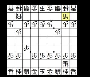 【図1-1 後手からいきなり角交換!】