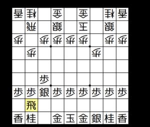 【図1-2 ダイレクト向かい飛車の基本形】