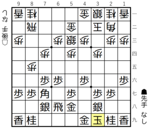 【図3-3 藤井システムvs居飛車急戦】