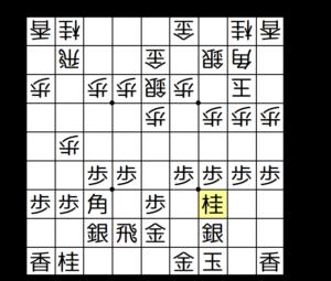 【図3-2 藤井システムvs左美濃】