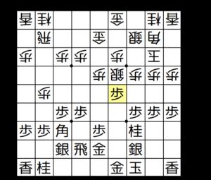 【図1-4 4筋の位を取る】
