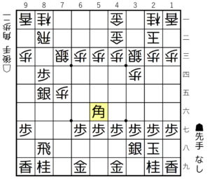 【図2-3 角で駒を足す】