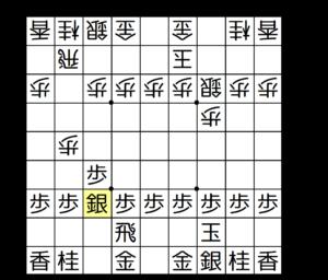 【図1-1 角交換四間飛車の基本形】