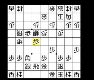 【図3-1 角道を開けて、大駒の捌きを狙う】