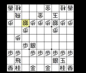 【図3-3 争点を7筋に移す】