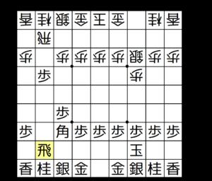 【図2-5 8筋から逆襲】