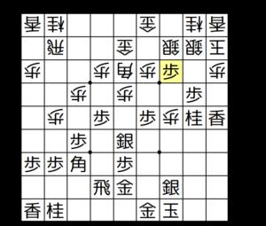 【図2-6 3筋に歩を叩いて攻める】