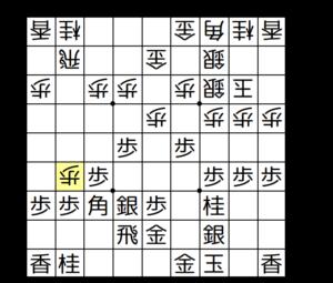 【図3-1 相手からの仕掛け】