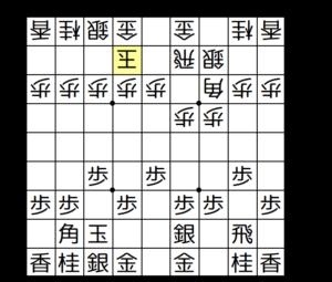 【図2-1 対振り飛車の基本形】