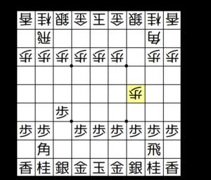 【図1-1 3手目▲7五歩の早石田】