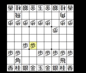 【図2-1 角道を閉じる】