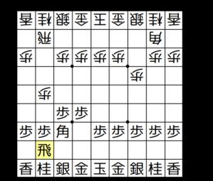 【図1-1 向かい飛車の陣形】