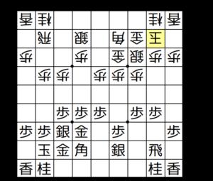 【図2-2 お互いに矢倉囲いを完成させる】