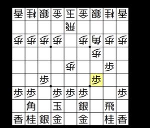 【図1-2 超速▲3七銀の駒組み】