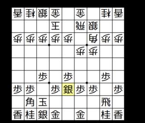 【図2-2 持久戦風の出だし】