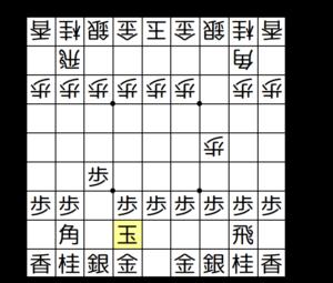 【図1-2 △4二玉と上がるのが定跡】
