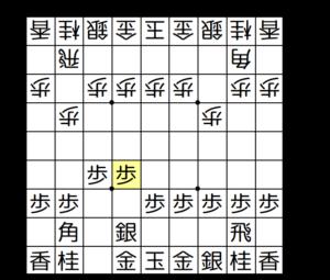 【図2-2 5手目は▲6六歩が主流】