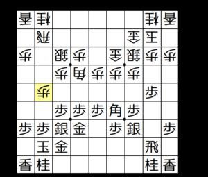 【図3-1 矢倉囲いに組み合う】