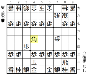 【図1-3 いきなり角交換して△4五角!】