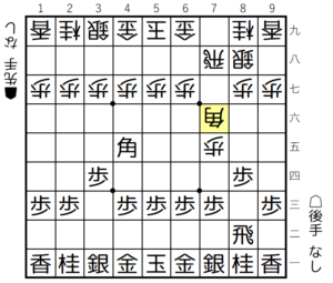 【図a-1 ▲7六角が切り返し】