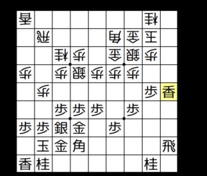 【図3-5 銀香交換の駒損だが、端を突破!】