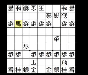 【図2-1 △2七角成で馬を作る】