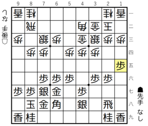 【図4-1 端の位を取る】
