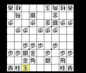 【図3-3 森下システムの駒組み】