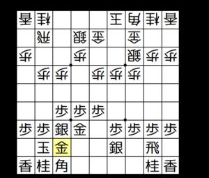 【図4-4 最後に▲7八金で囲いが完成】