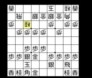 【図4-5 早囲いを咎める急戦策】