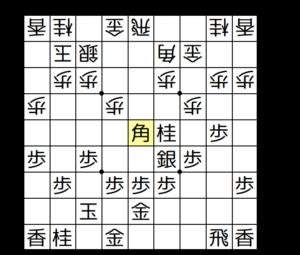 【図3-7 5筋の歩を取ろう!】