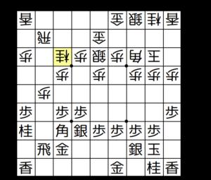 【図2-8 相手も桂馬で対抗】