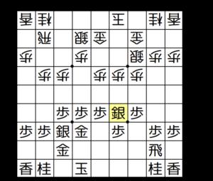 【図2-1 いきなりの角交換は先手有利】