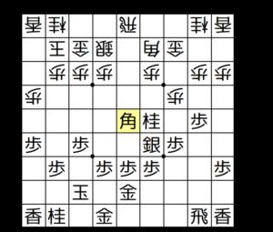【図b-1 金美濃での駒組み】