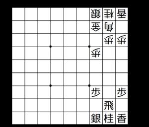 【図3-1 3枚の歩を使って攻めよう】